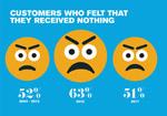 Customer Rage 2017 Slide 6